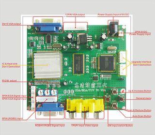 CGA to VGA Converter